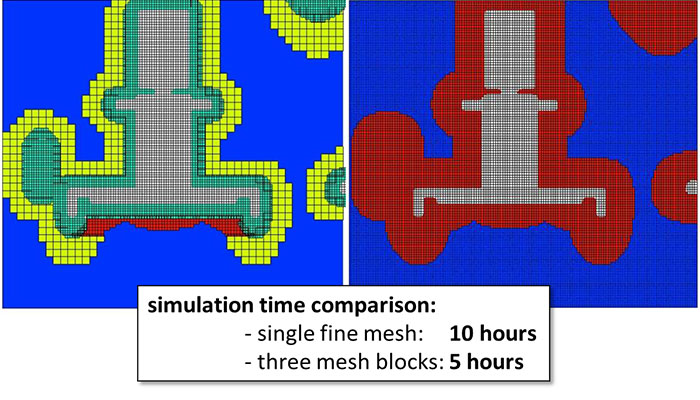 meshing-saves-time-in-flow3dcast_v402